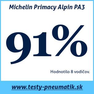 Test zimných pneumatík Michelin Primacy Alpin PA3
