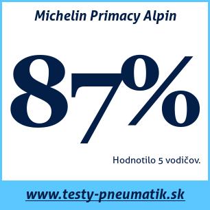 Test zimných pneumatík Michelin Primacy Alpin