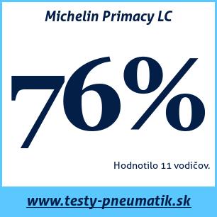 Test letných pneumatík Michelin Primacy LC