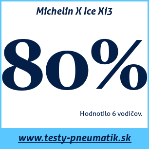 Test zimných pneumatík Michelin X Ice Xi3