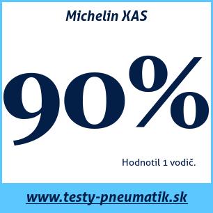 Test letných pneumatík Michelin XAS