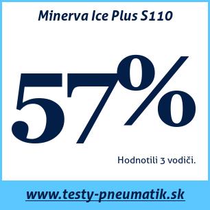 Test zimných pneumatík Minerva Ice Plus S110