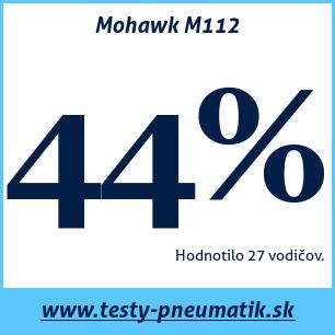 Test letných pneumatík Mohawk M112