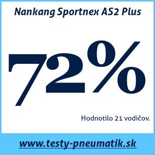 Test letných pneumatík Nankang Sportnex AS2 Plus