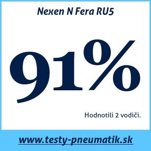 Test letných pneumatík Nexen N Fera RU5