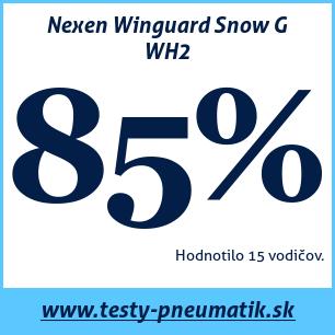 Test zimných pneumatík Nexen Winguard Snow G WH2