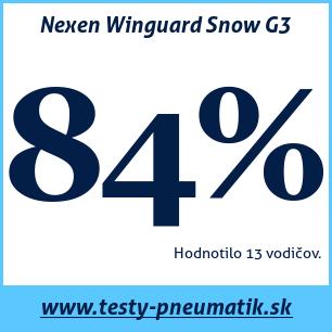 Test zimných pneumatík Nexen Winguard Snow G3