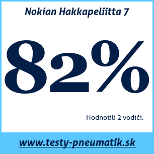 Test zimných pneumatík Nokian Hakkapeliitta 7