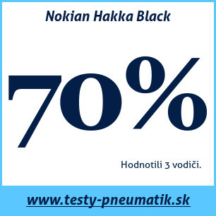 Test letných pneumatík Nokian Hakka Black