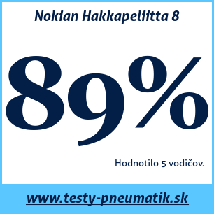 Test zimných pneumatík Nokian Hakkapeliitta 8