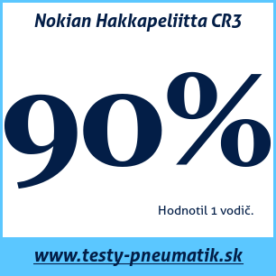 Test zimných pneumatík Nokian Hakkapeliitta CR3