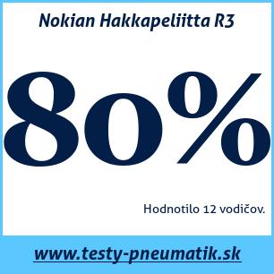 Test zimných pneumatík Nokian Hakkapeliitta R3
