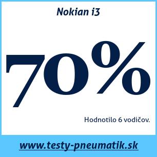 Test letných pneumatík Nokian i3