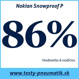 Test zimných pneumatík Nokian Snowproof P