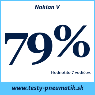 Test letných pneumatík Nokian V
