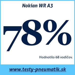 Test zimných pneumatík Nokian WR A3