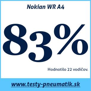 Test zimných pneumatík Nokian WR A4