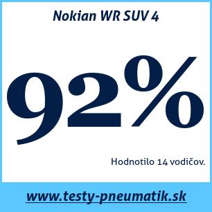 Test zimných pneumatík Nokian WR SUV 4
