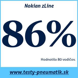 Test letných pneumatík Nokian zLine