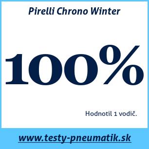 Test zimných pneumatík Pirelli Chrono Winter