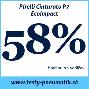 Test letných pneumatík Pirelli Cinturato P7 Ecoimpact
