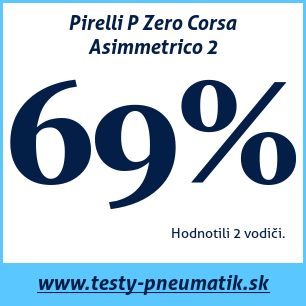 Test letných pneumatík Pirelli P Zero Corsa Asimmetrico 2