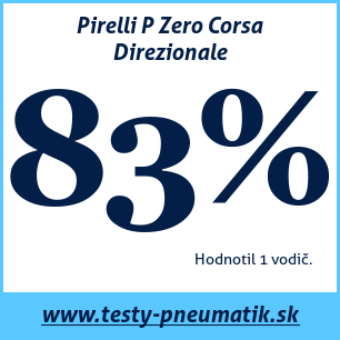 Test letných pneumatík Pirelli P Zero Corsa Direzionale