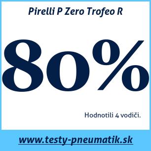 Test letných pneumatík Pirelli P Zero Trofeo R