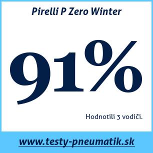 Test zimných pneumatík Pirelli P Zero Winter