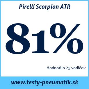 Test celoročných pneumatík Pirelli Scorpion ATR