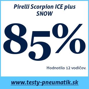 Test zimných pneumatík Pirelli Scorpion ICE plus SNOW