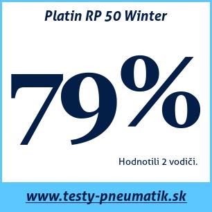 Test zimných pneumatík Platin RP 50 Winter