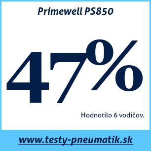 Test celoročných pneumatík Primewell PS850