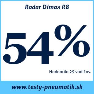 Test letných pneumatík Radar Dimax R8