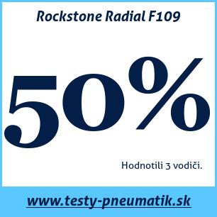 Test letných pneumatík Rockstone Radial F109