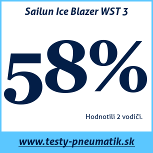 Test zimných pneumatík Sailun Ice Blazer WST 3