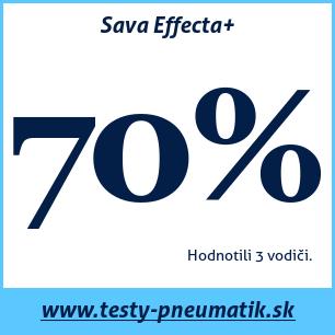 Test letných pneumatík Sava Effecta+