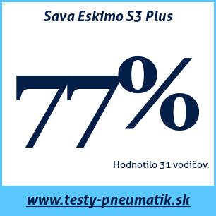 Test zimných pneumatík Sava Eskimo S3 Plus
