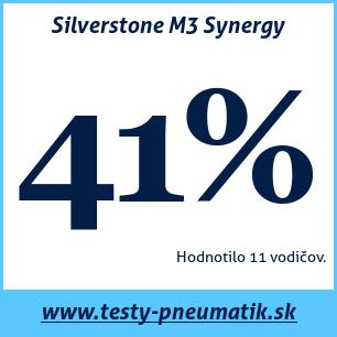 Test letných pneumatík Silverstone M3 Synergy