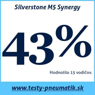 Test letných pneumatík Silverstone M5 Synergy