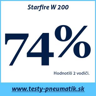 Test zimných pneumatík Starfire W 200