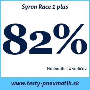 Test letných pneumatík Syron Race 1 plus