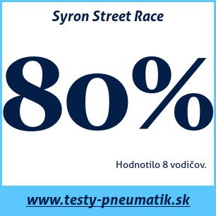 Test letných pneumatík Syron Street Race