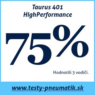 Test letných pneumatík Taurus 401 HighPerformance
