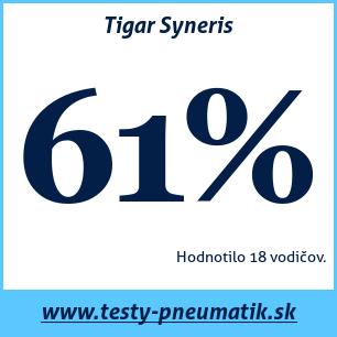 Test letných pneumatík Tigar Syneris