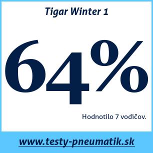 Test zimných pneumatík Tigar Winter 1