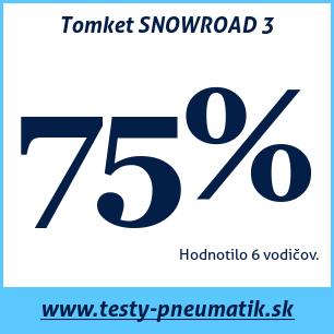 Test zimných pneumatík Tomket SNOWROAD 3