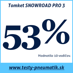 Test zimných pneumatík Tomket SNOWROAD PRO 3