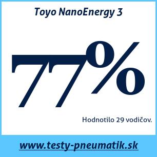 Test letných pneumatík Toyo NanoEnergy 3