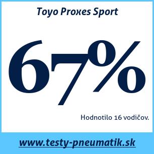 Test letných pneumatík Toyo Proxes Sport